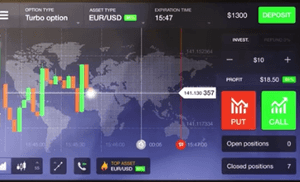 All you must know before choosing Binary options